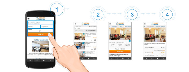 ApartmentBarcelona lance un nouveau site Web mobile