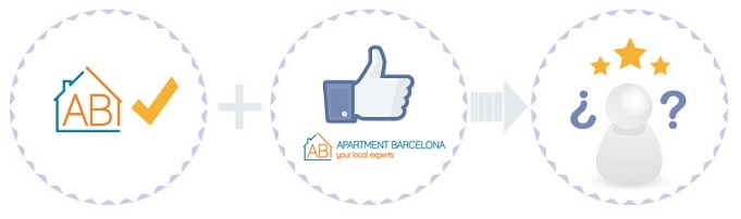 AB Apartment Barcelona促销活动