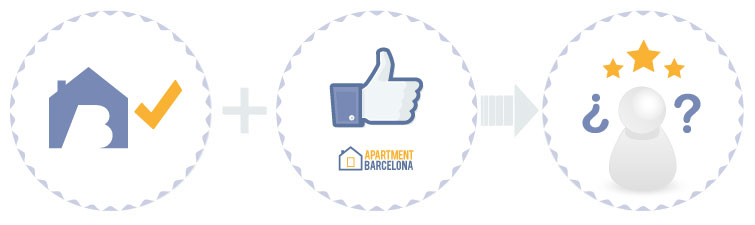 AB Apartment Barcelona Promotions